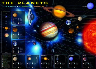 The Planets - 1000pc Jigsaw Puzzle by Eurographics