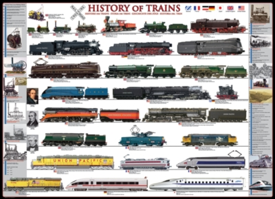 History of Trains - 500pc Jigsaw Puzzle by EuroGraphics