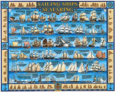 Sailing Ships & Seafaring - 1000pc Jigsaw Puzzle By White Mountain