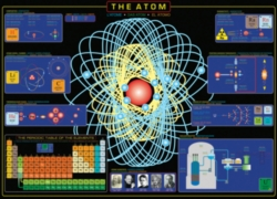 Educational Puzzles - The Atom
