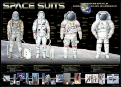 Eurographics Jigsaw Puzzles - Space Suits